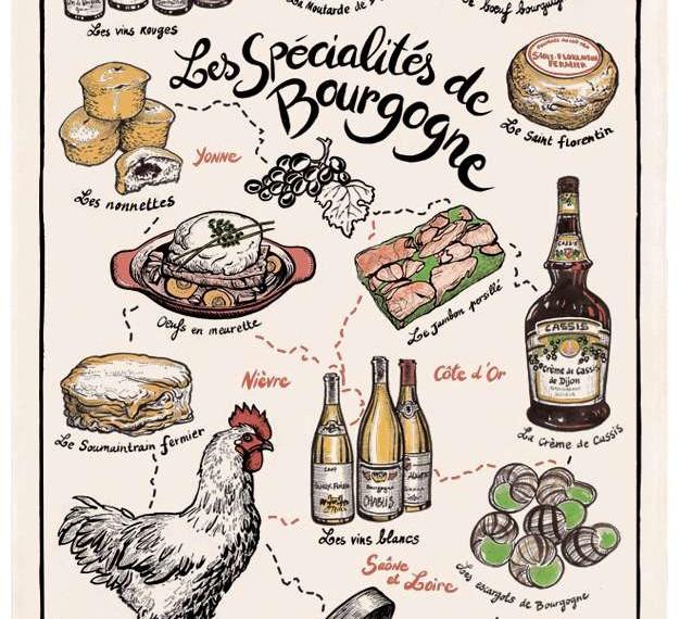 Winkler-Torchons&Bouchons-Spécialités de Bourgogne